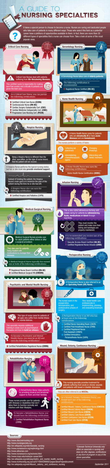 A Guide to Nursing Specialties