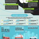 Self-Driving Cars: Putting the Auto on Autopilot [Infographic]