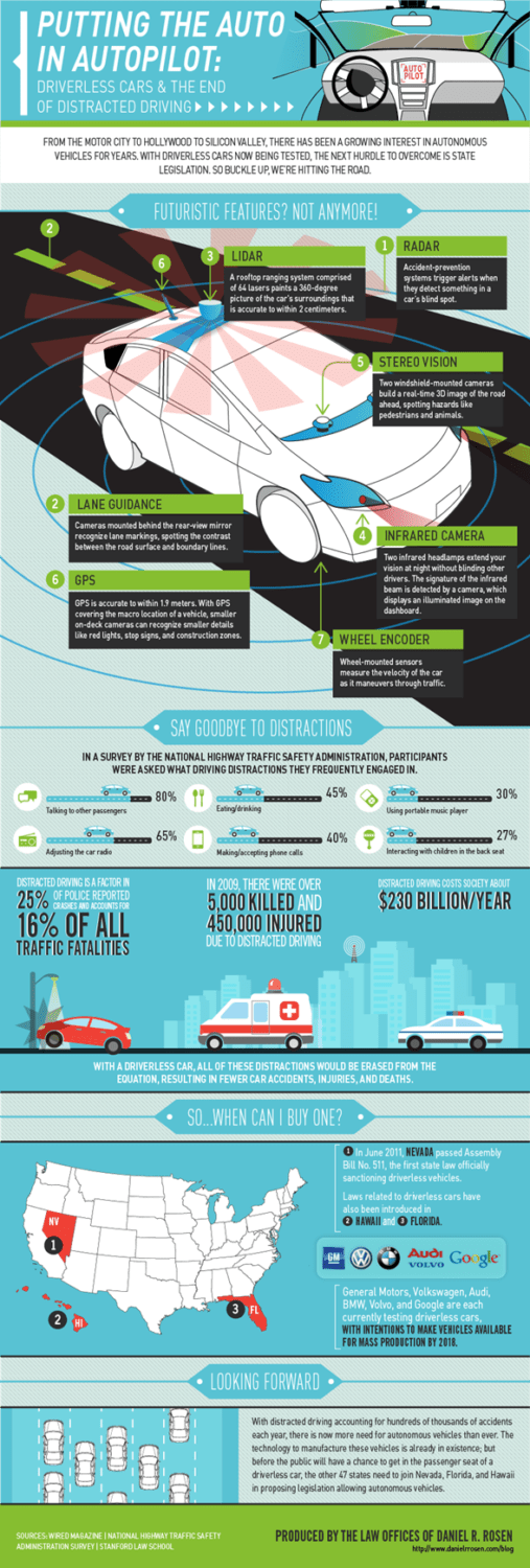 driverless-car-infographic-full