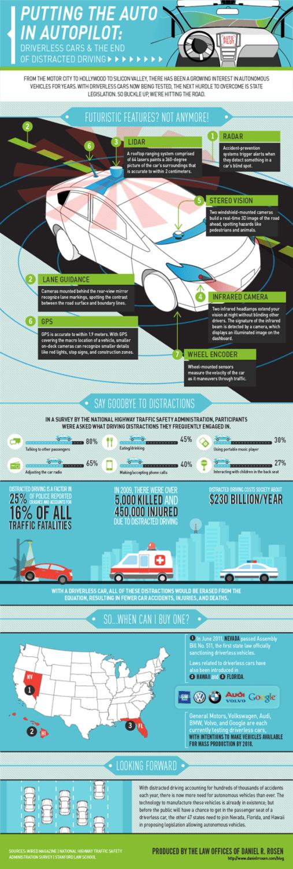 driverless-car-infographic-full
