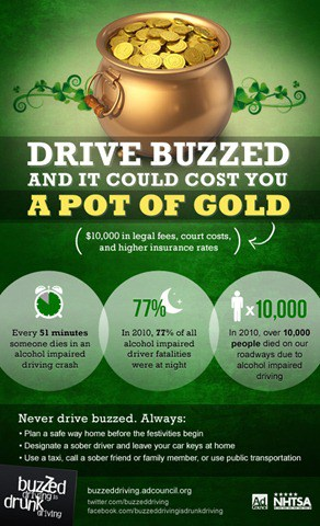 Buzzed Driving Could Cost You $10,000 Six Tips to Prevent Driving Buzzed on St. Patrick's Day
