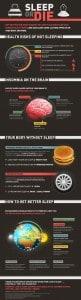 Nurses Listen Up: Sleep or Die [Infographic]