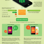 The Benefits of Texting [Infographic]