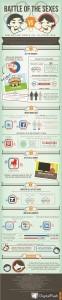 Survey Says: Women Win on Social Media [Infographic]