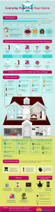 Your House is Full of Poison [Infographic]