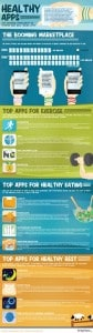 Want to Get Healthy? There's an App for That! [Infographic]
