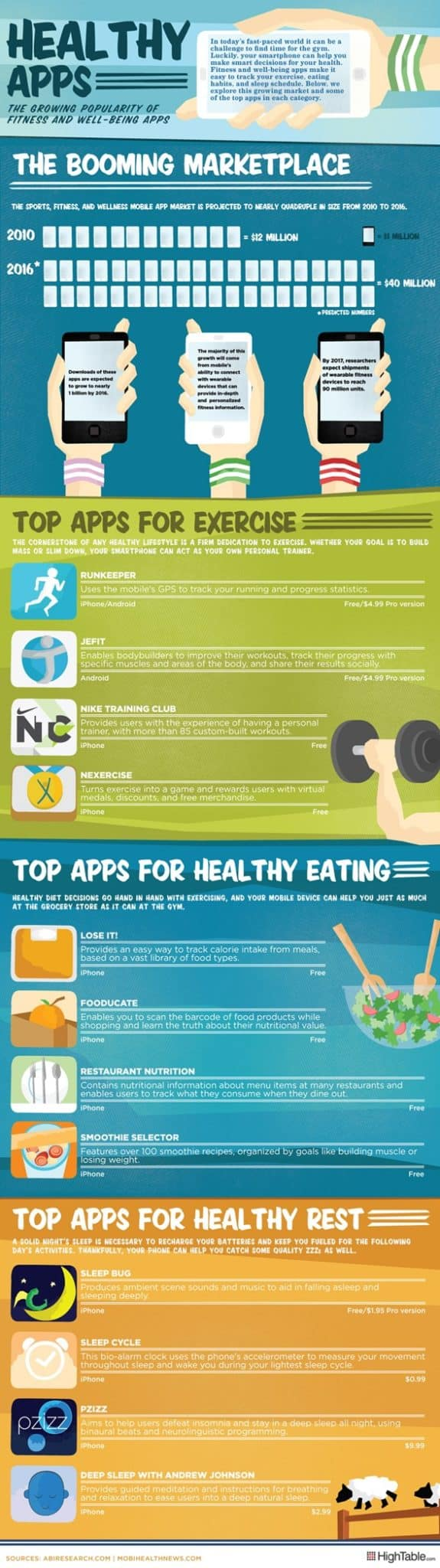 health-apps-972