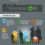 DWI: Driving While Intexticated [Infographic]