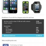 Owning an iPhone 5 Will Set You Back at Least $1800 [INFOGRAPHIC]