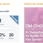 cureLauncher: The Kickstarter for Cancer Treatments