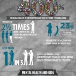 Picture of Mental Health [Infographic]