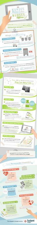 Nurses Online for Nurses Offline [Infographic]