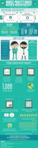 Nurse Practitioner or Doctor of Nursing Practice? [Infographic]