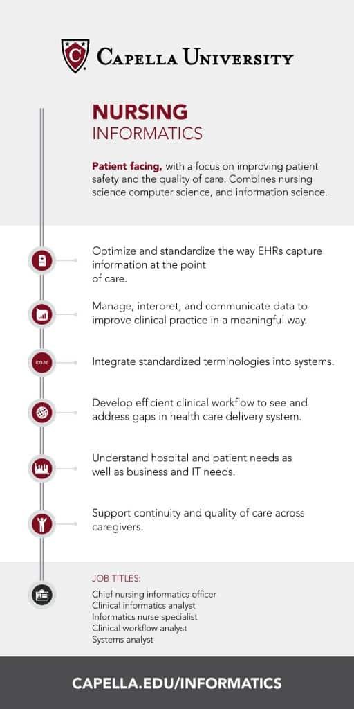 nursing informatics jobs