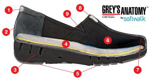Grey's Anatomy Meredith Clog by Softwalk cutaway