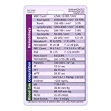 Exceptional image throughout printable nursing reference cards
